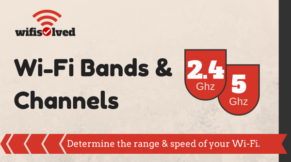 Wi-Fi Bands & Channels